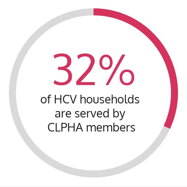Housing Choice Voucher | CLPHA