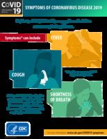 CDC-COVID19-symptoms