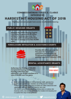 HR 5200 - Hardest Hit Housing Act - Fact Sheet