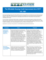 HR 1661 - Aff Hsg Credit Improv Act - Summary
