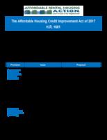 HR 1661 - Aff Hsg Credit Improv Act - Summary