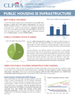 Public Housing as Infrastructure 2017