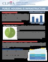 PublicHousingInfrastructureFINAL_0